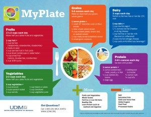 myplate_flyer_adult_thumb